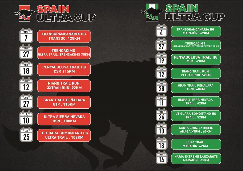 CALENDARIO 2020 Spain Ultra Cup